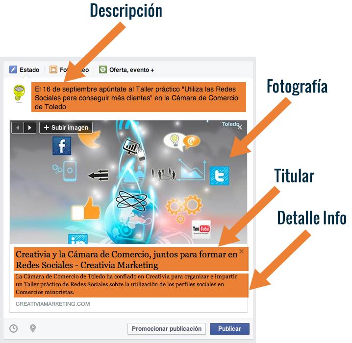 Cambio de Algoritmo de Facebook 2014