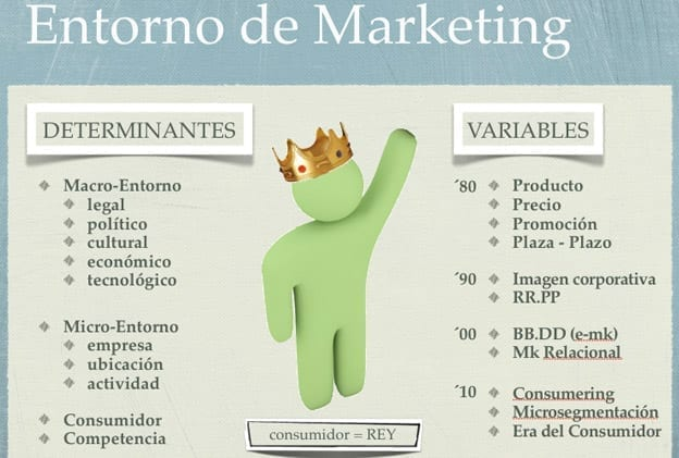 Propuesta Comercial Integral. Toño Antonio Constantino