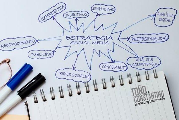 Social Media Plan. Toño Antonio Constantino