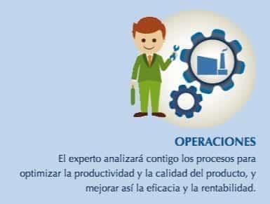 operaciones
