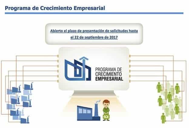 Programa de Crecimiento Empresarial de la EOI. Toño Antonio Constantino. Profesor Consultor de Marketing Escuela de negocio